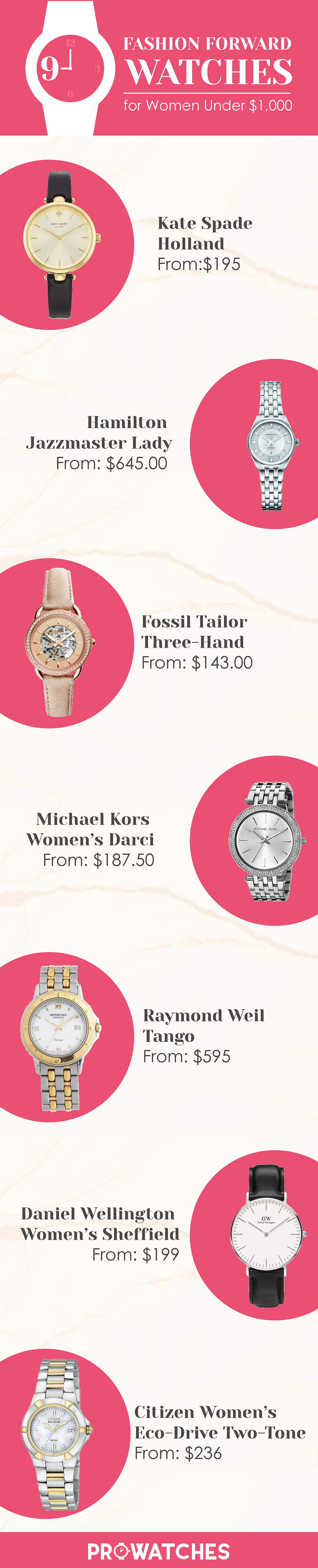 Women's Watches, Under 1000