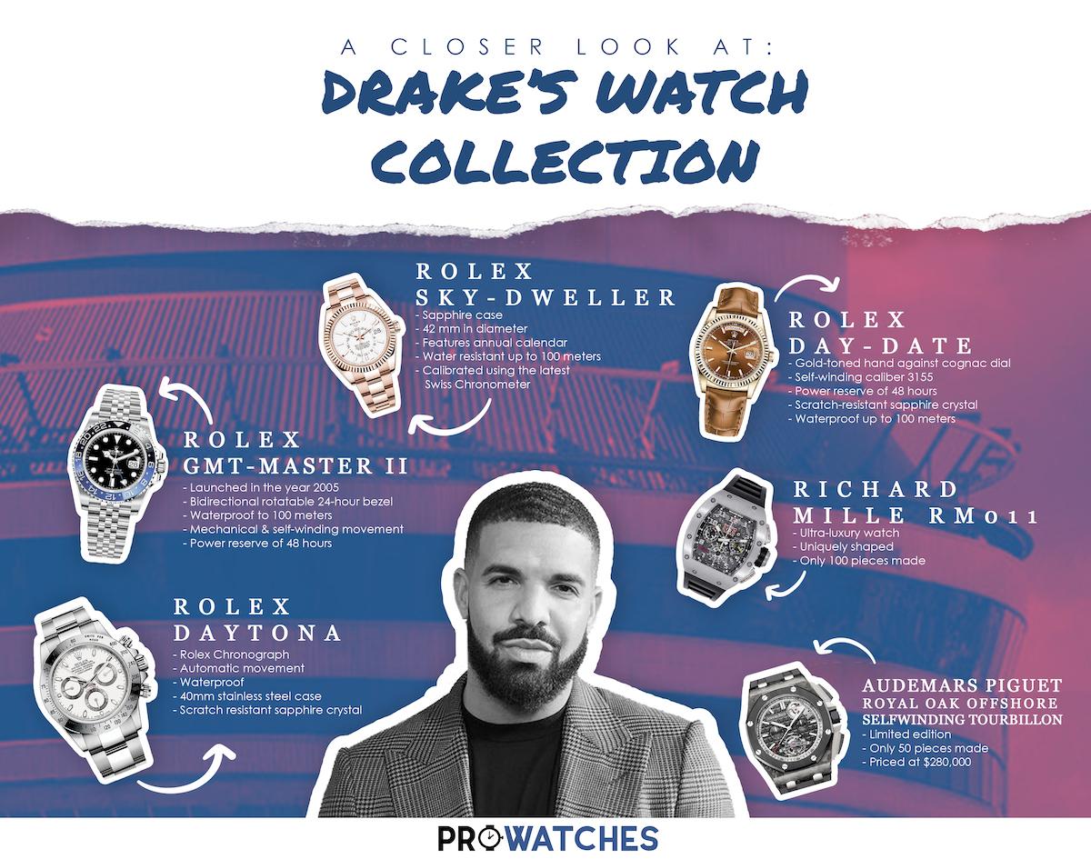 Drake's Watches, Celebrity Watches, Rolex
