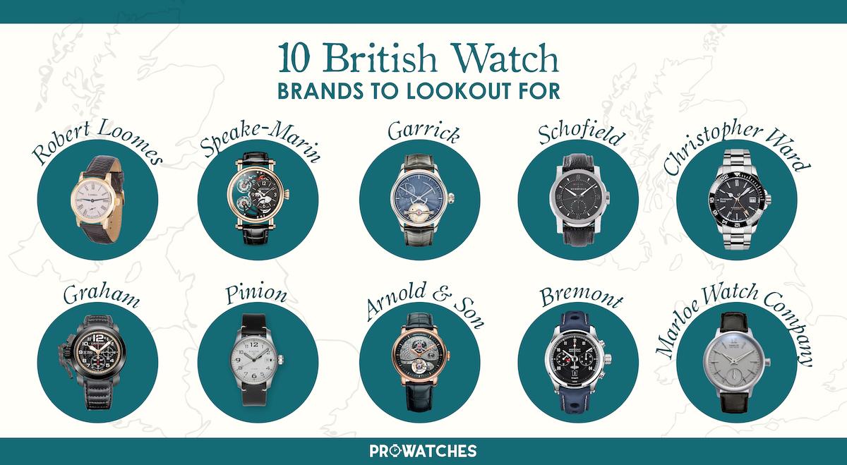 British Brands, British Watches, Men's Watches