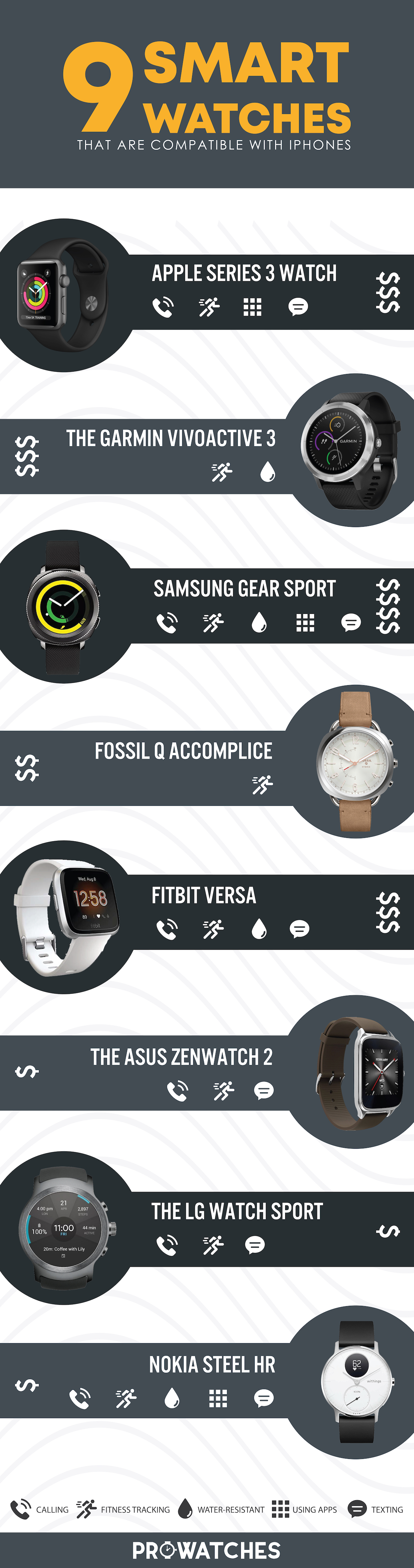 Smartwatch, Iphone, Smartwatch For Iphone