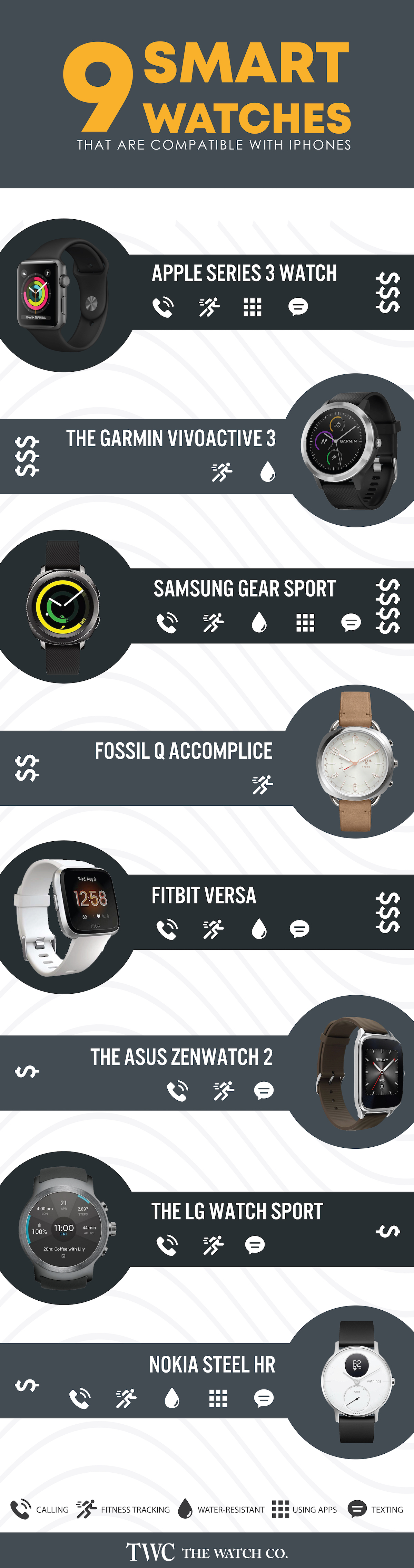 Smartwatch, Fitness Watch, Iphone Compatible