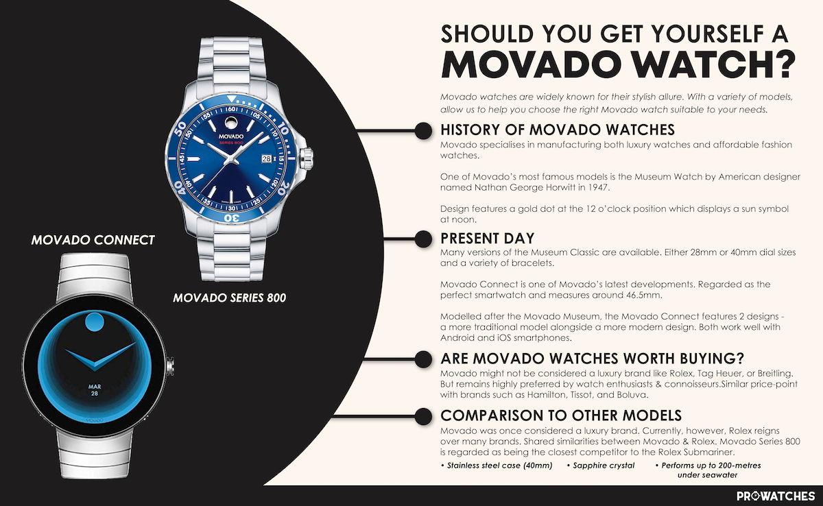 Movado Watches, Minimalistic, Smart Watches, Movado Museum