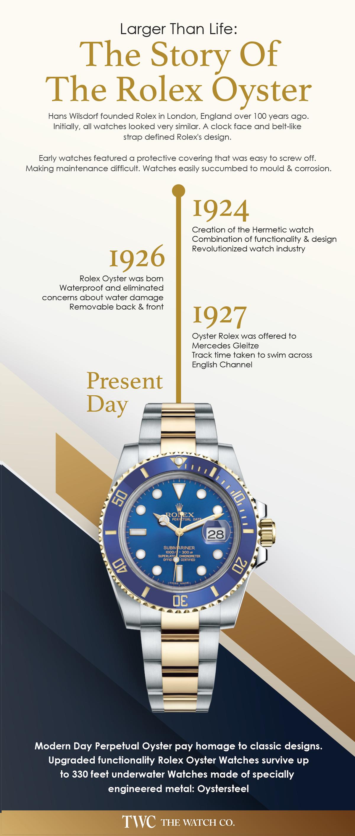 Rolex Watches, Rolex Oyster